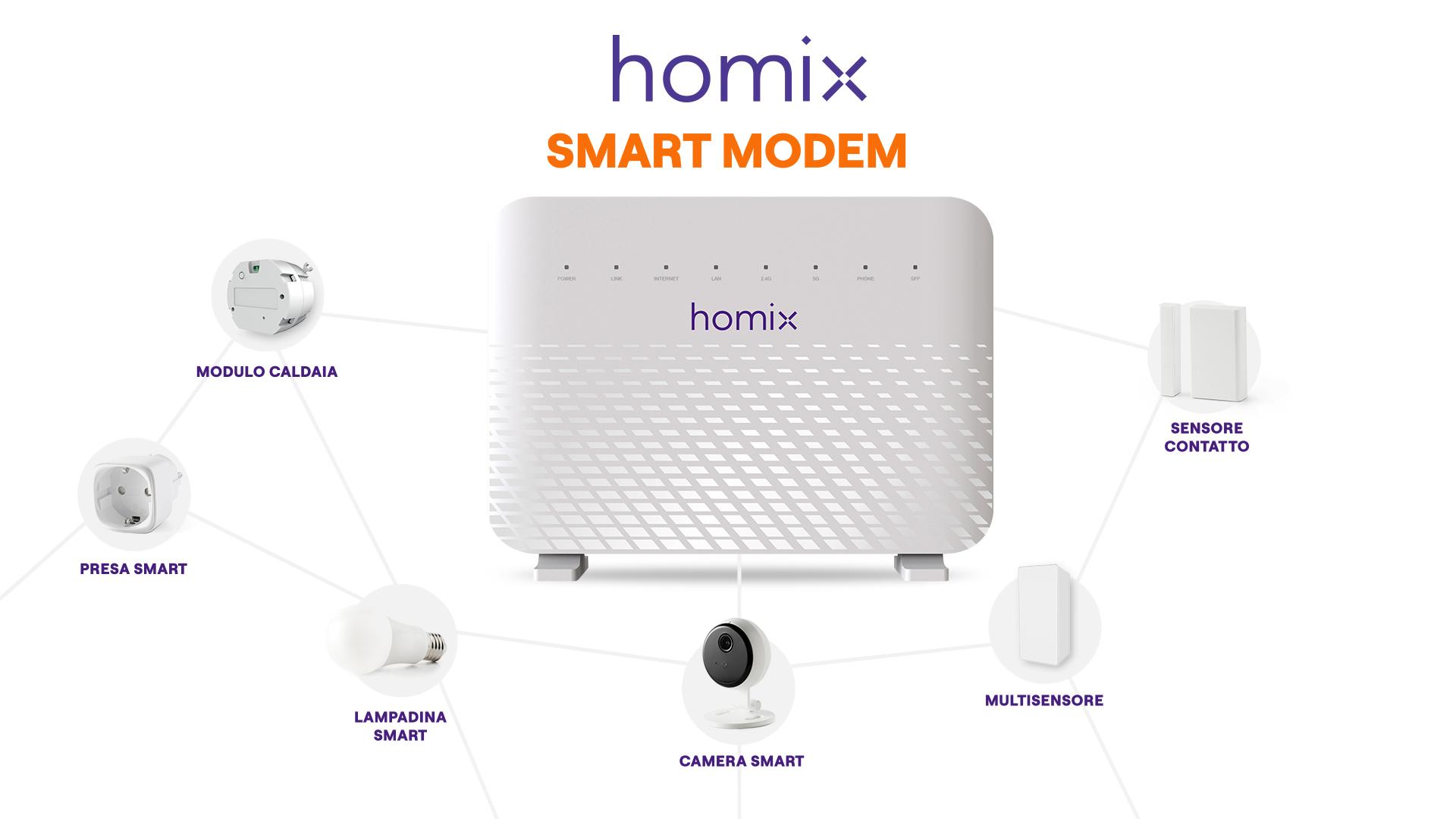 HomixSmartModem_dispositivi